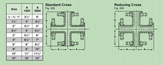 Standard Cross