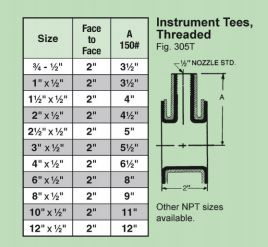 Instrument Tees, Threaded